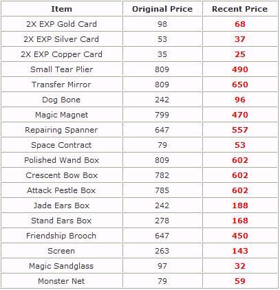 Item Mall Slashes Prices Itemma10