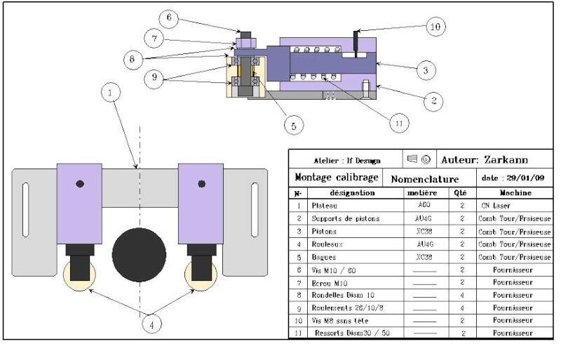 Combiné Lurem 260 (système de calibrage) Nomenc11