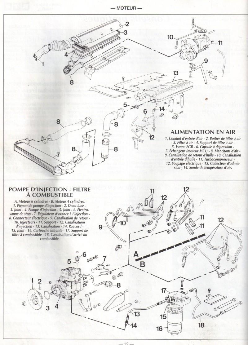 bmw e36 525tds m51 an 1997 probl me de demarrage a froid r solu. Black Bedroom Furniture Sets. Home Design Ideas