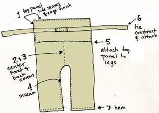 Pantalon thaï...le premier Pants-11