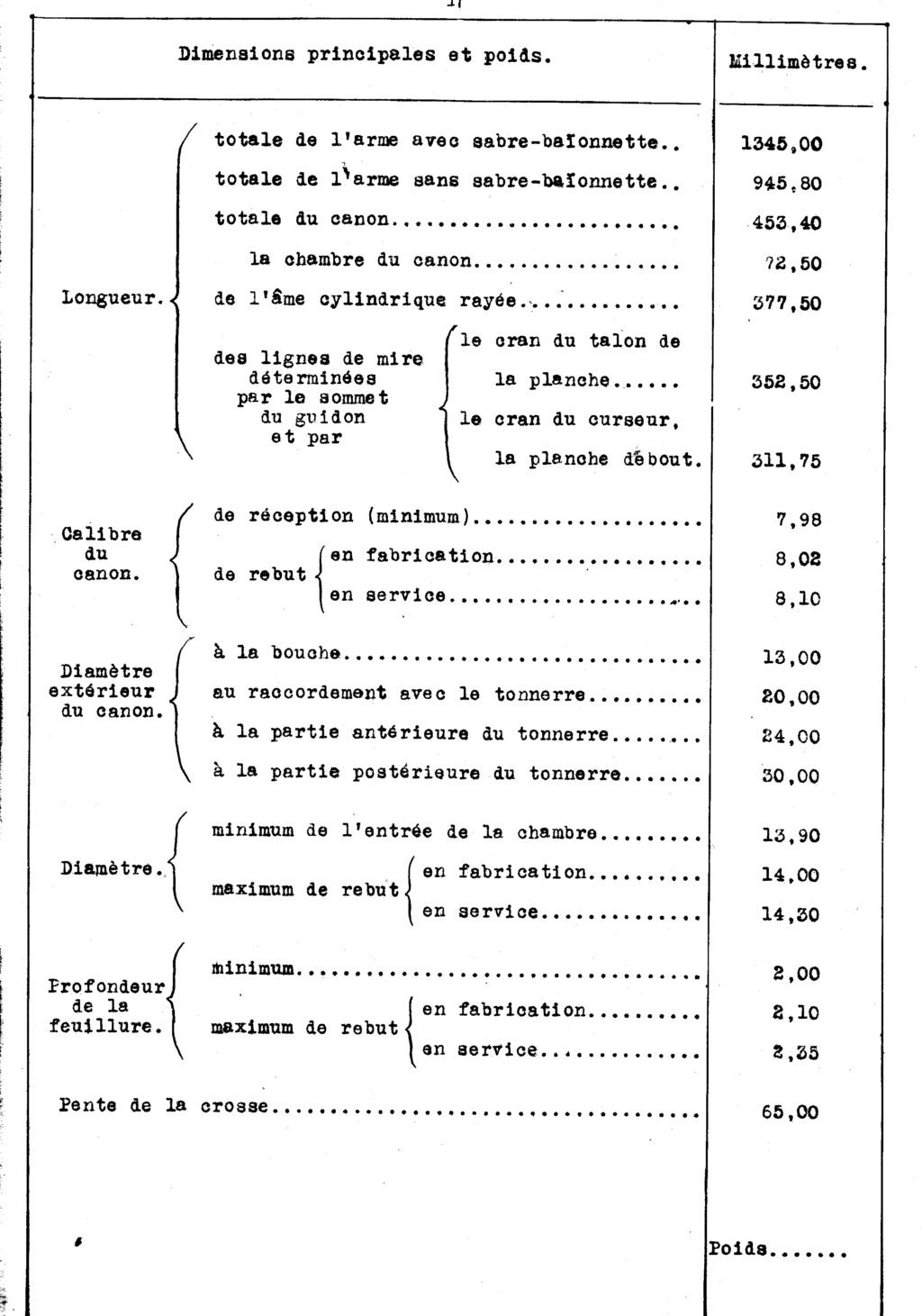Seuils de réforme (précision) 1890_912
