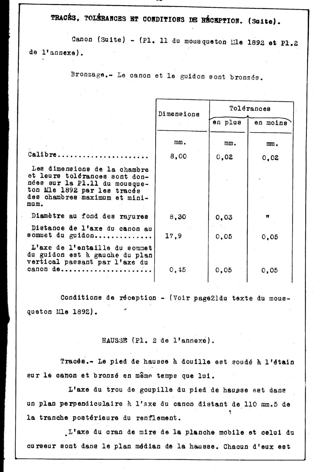 Seuils de réforme (précision) 1892_m10