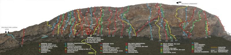 Vias de escalada en La Graja por Jose Miguel Krokis13