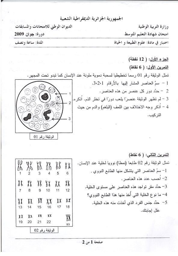 مواضيع الشهادة 2009 مقترحة للقراءة وحلولها مباشرة للقراءة و المراجعة مقتبسة من احسن المواقع هدية للطلبة   Jpg813