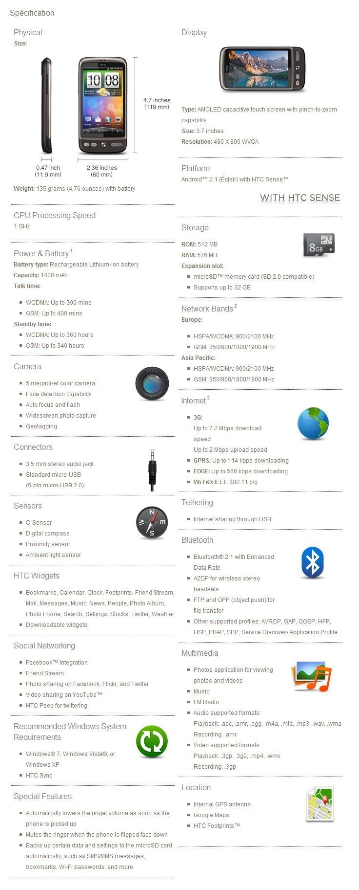 Caractéristiques du HTC Desire sous Android Desire12