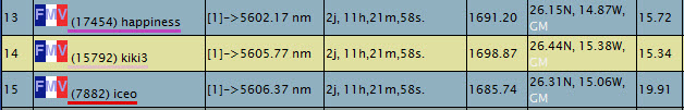 srevne'l a ednoM ud ruoT (VLM - 19H00 GMT) 001211