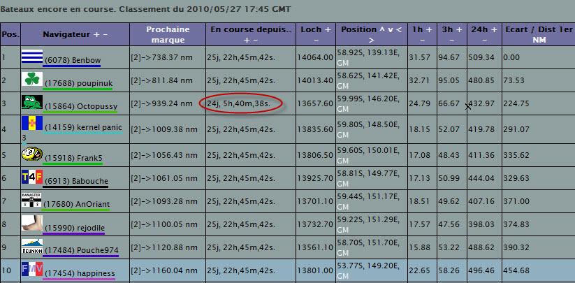 srevne'l a ednoM ud ruoT (VLM - 19H00 GMT) - Page 5 001610