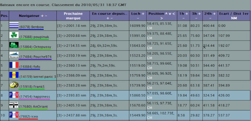 srevne'l a ednoM ud ruoT (VLM - 19H00 GMT) - Page 5 001710