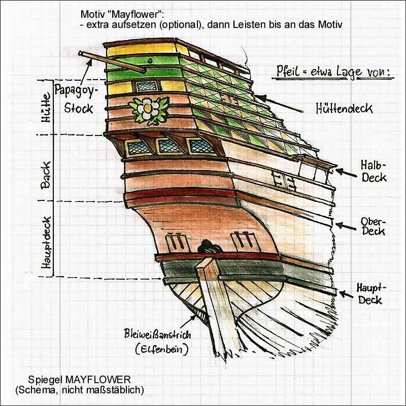 Baubericht Mayflower Sanierung - Seite 6 Spiege15