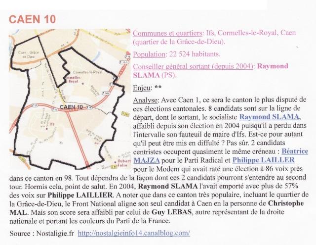 Liste des candidats du PDF cantonales 2011 Nostal11