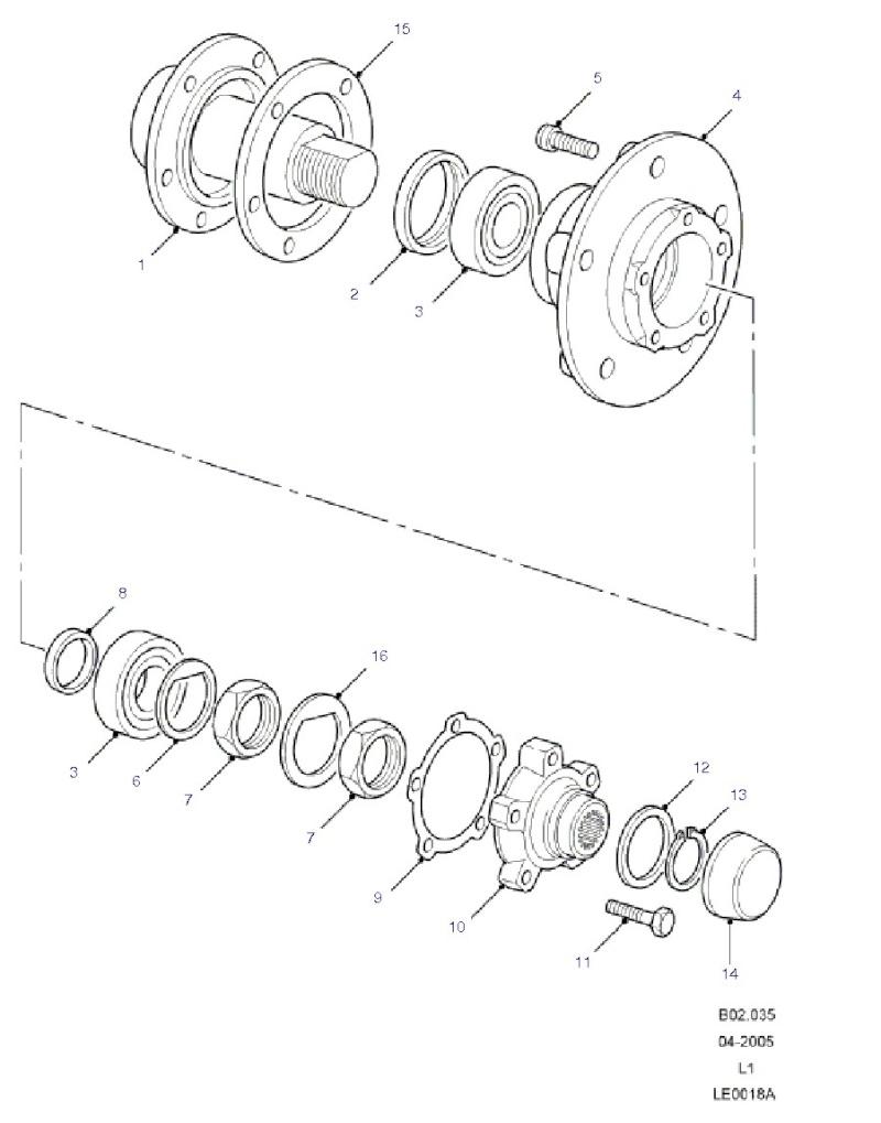 Roulements de roue avant Defender - Page 2 Ftc31511