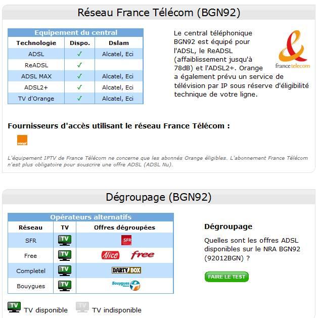 ADSL Bgn9210