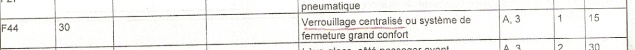 Fermeture centralisée VITO MP Numari19