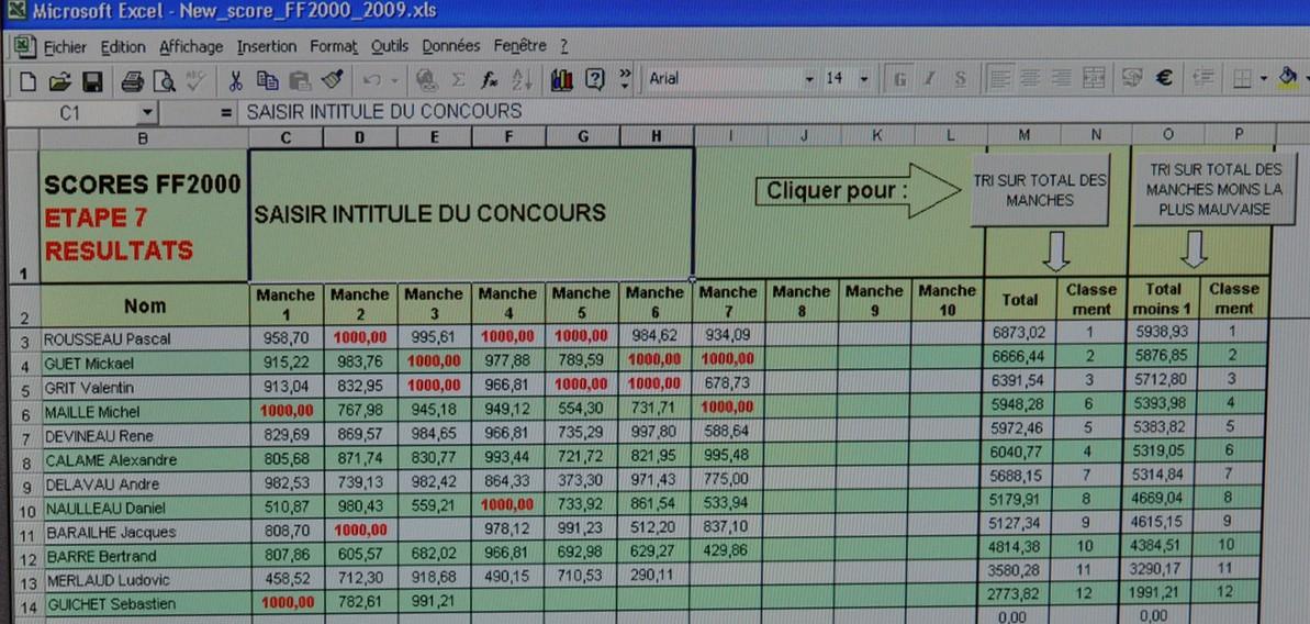 Concours FF 2000 La Roche sur Yon 30 Mai 2010 Result10