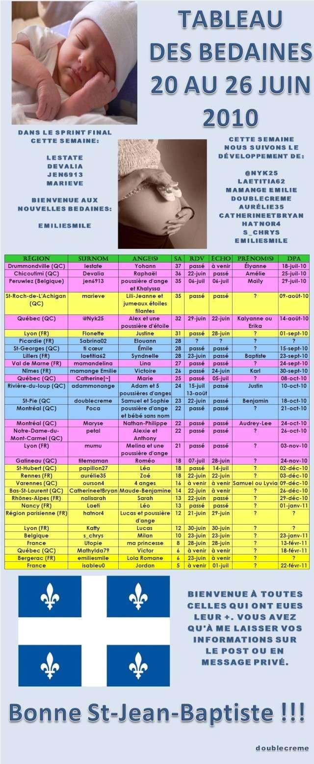 Tableau des bedaines - 20 au 26 juin 2010 Tablea15