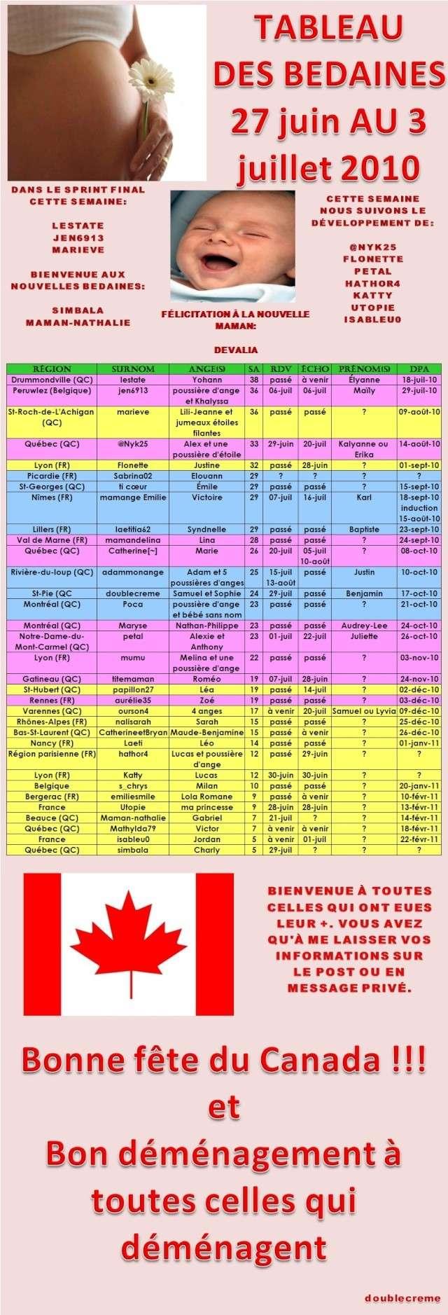Tableau de bedaines - 27 juin au 3 juillet Tablea16
