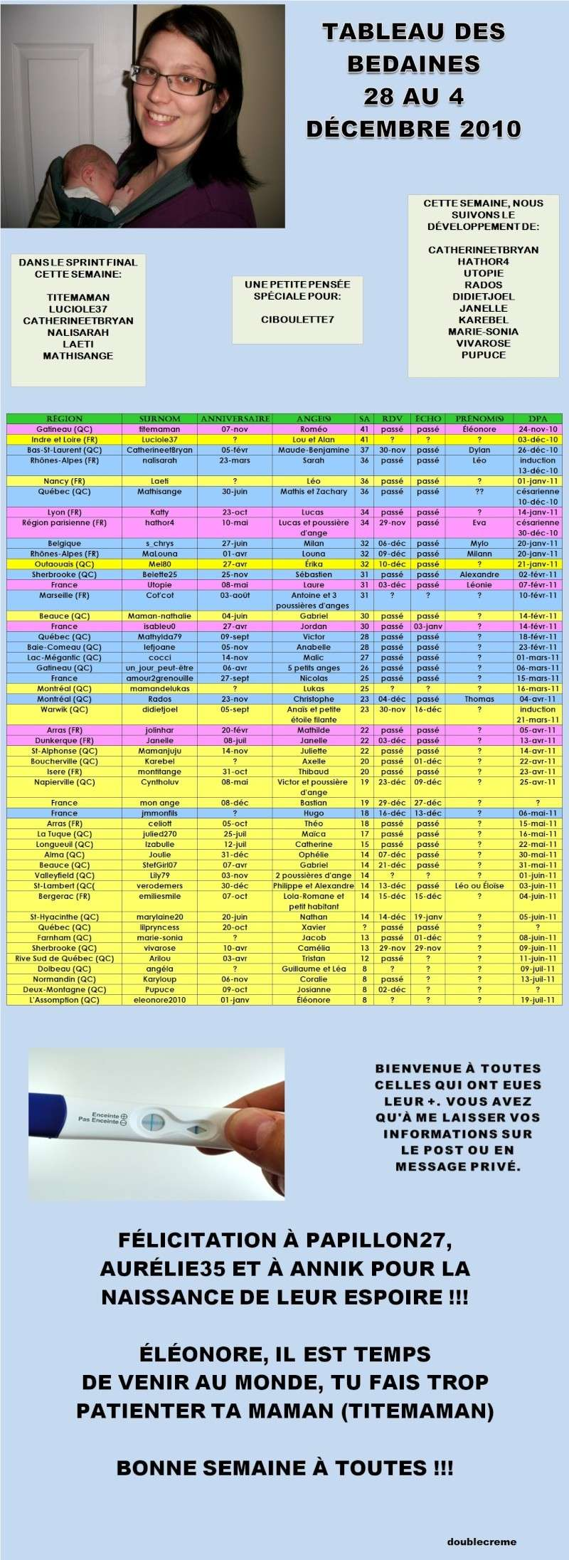 TABLEAU DES BEDAINES 28-4 DÉCEMBRE 2010 Tablea21