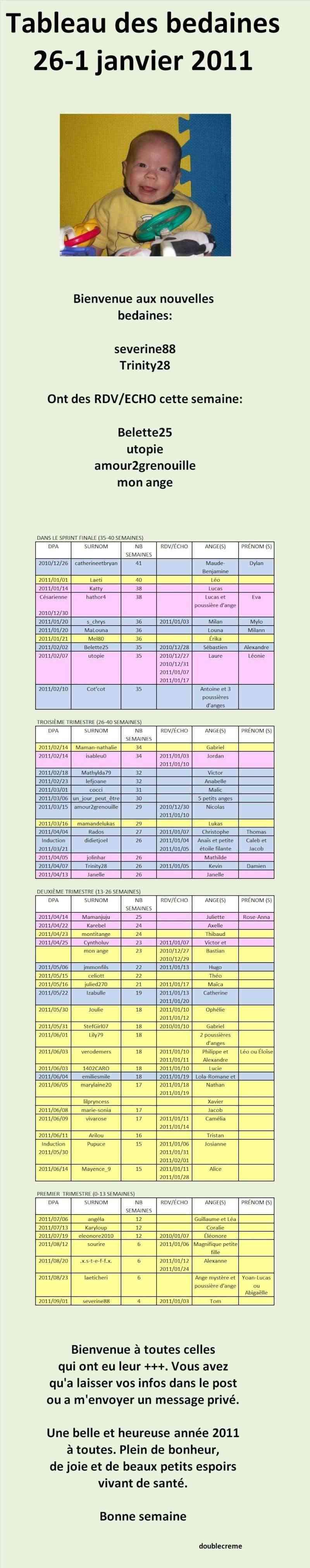 Tableau des bedaines du 26-1 janvier 2011 Tablea27