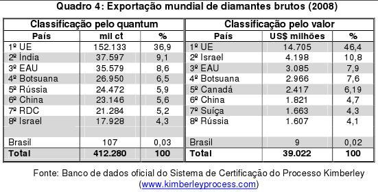 Recursos Minerais Export10
