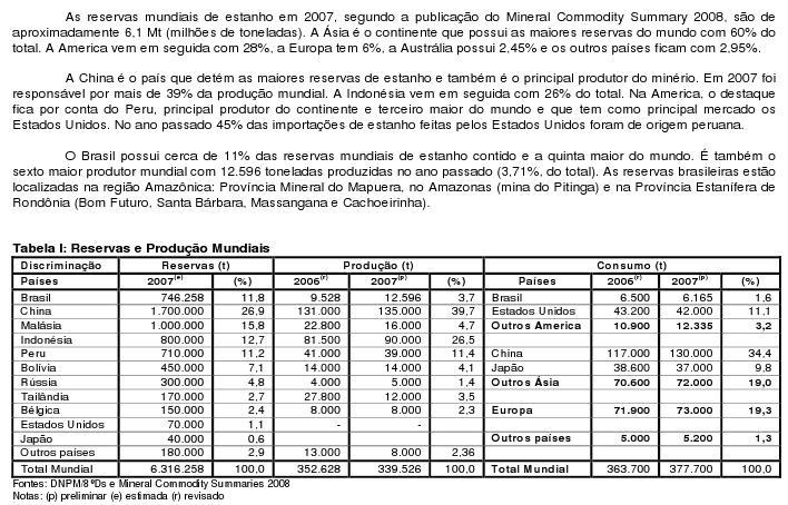 Recursos Minerais Pordua12