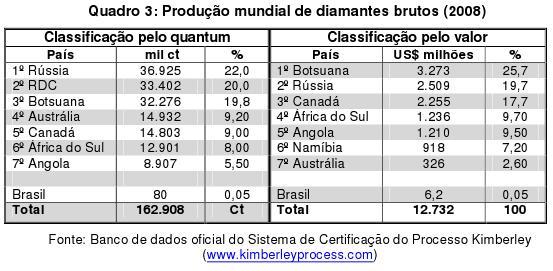 Recursos Minerais Pordua14