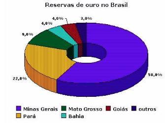 Recursos Minerais Reserv10