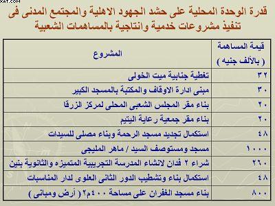 معلومات وصور لمدينة الزرقا Untitl33