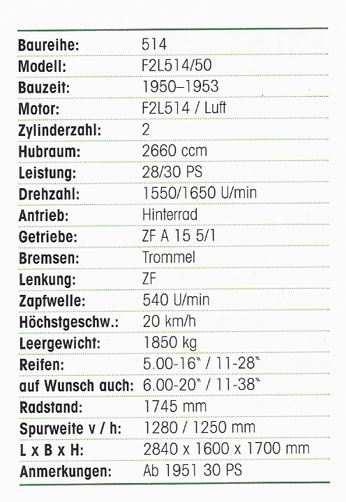 Deutz Traktoren 1927-1981 Ex_typ10