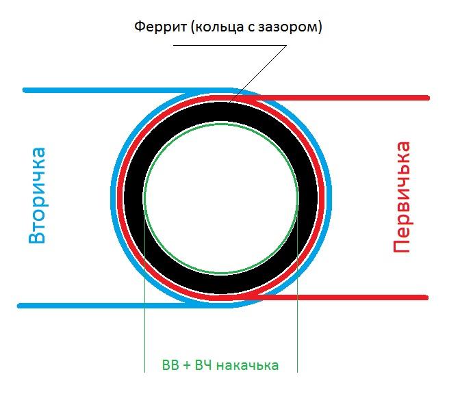 Раздел для самостоятельной сборки генератора.(схемы, чертежи, описания работы) 81084010