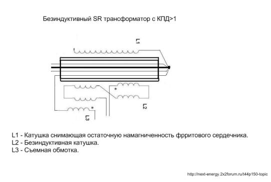 Генератор на основе явления Холодного Ядерного Синтеза - Страница 2 Coil14