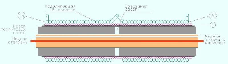 Раздел для самостоятельной сборки генератора.(схемы, чертежи, описания работы) Dsddnn10