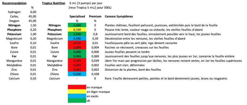 2° Lancement 350L - Aquatlantis Style LED 150 - Page 8 Captur17