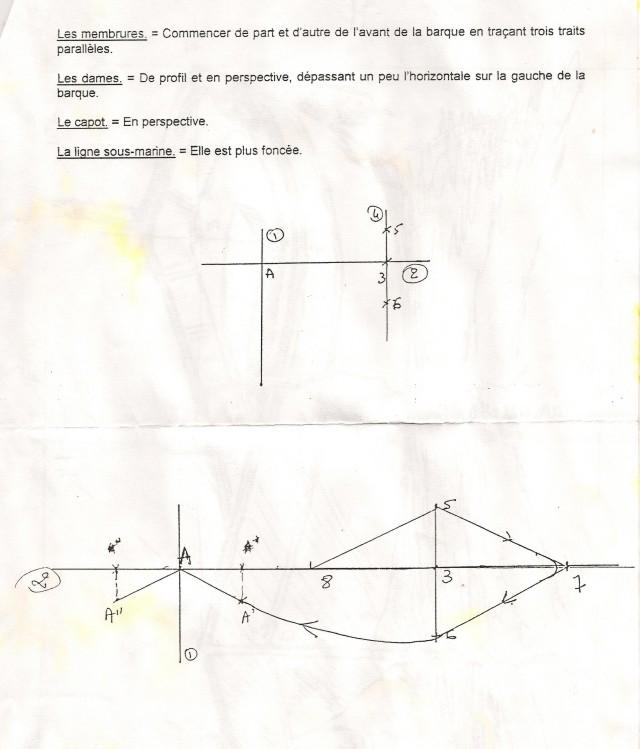Méthode pour dessiner les pointus , bateaux de Méditéranée , pointus de l'avant comme de l'arrière . Pointu12