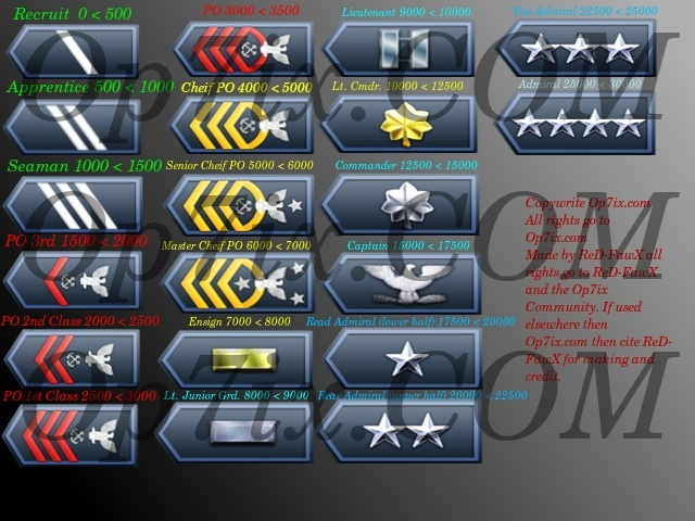 Socom FTB3 Rank System Ranks10