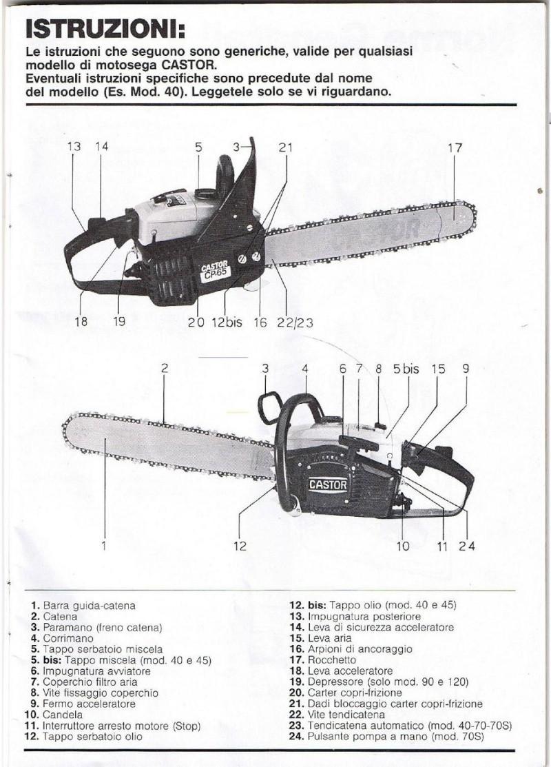 alpina castor motoseghe manuali di uso e manutenzione rh lamotosega forumattivo com Wells Fargo 31015 LEGO 31015