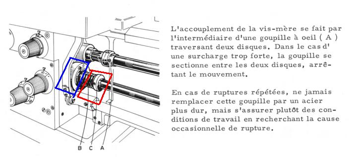 hernault cholet 660 C10