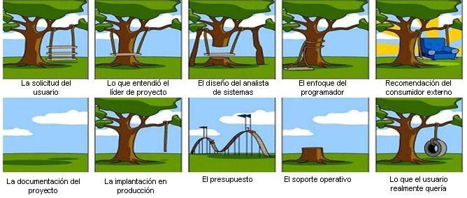 PROYECTOS EDUCATIVOS Proyec11