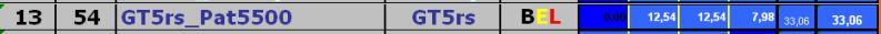 Inscriptions GTfusion 2ème manche (02.04.11)   - Page 3 Pat50010