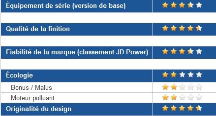 Essai Peugeot RCZ : rugir de plaisir  Rcz310
