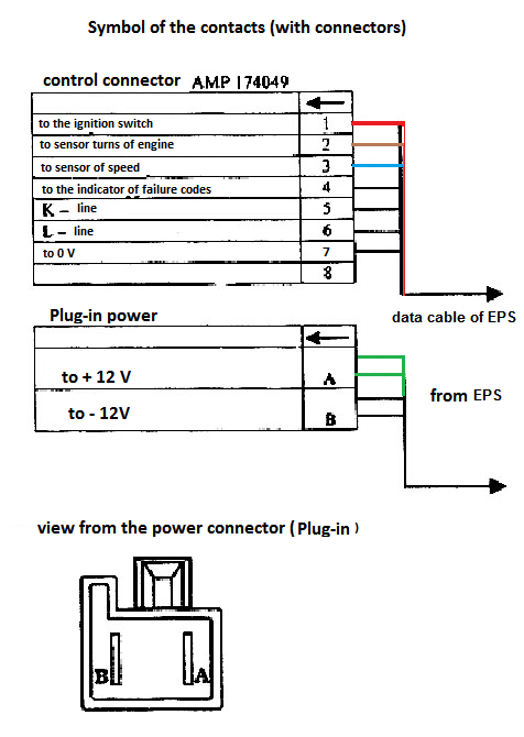Servo direction electrique Symbol10