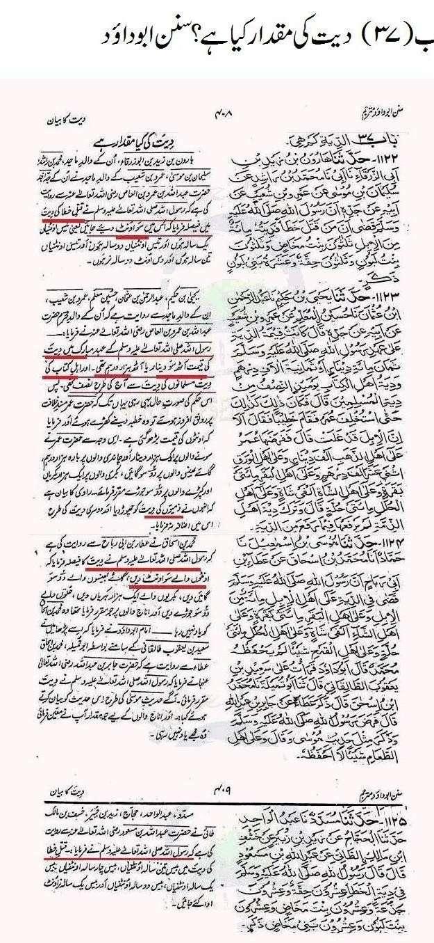 Aorat  ki  Diyat 99999912