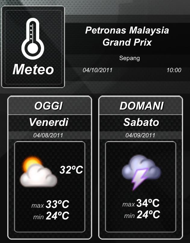 GP PETRONAS MALAYSIA - SEPANG 10/04/2011 Meteo_10