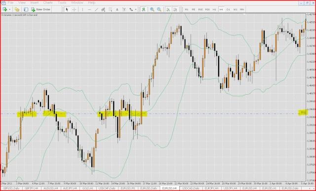 EUR/USD (GENERAL) - Page 11 50_per10