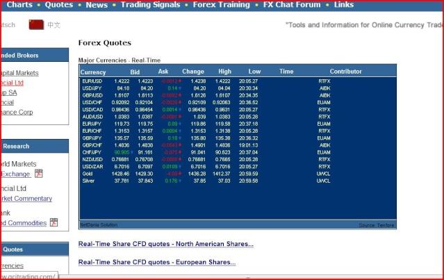 Trading the Sunday EU gap! Rates_15
