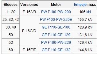 F 16E/F block 60 Dsert falcon Cuadro10