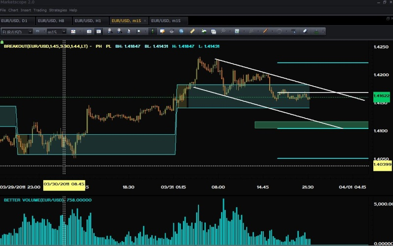 EUR/USD (GENERAL) Eu15m413