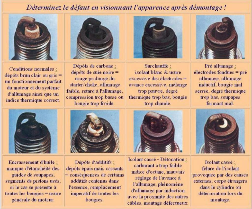 Bougies - Mieux comprendre l'état de ces bougies (moteurs essences) Screen15