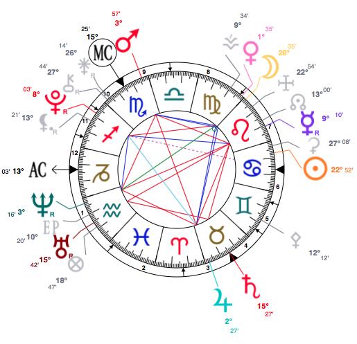 Venus en Vierge  Captur10