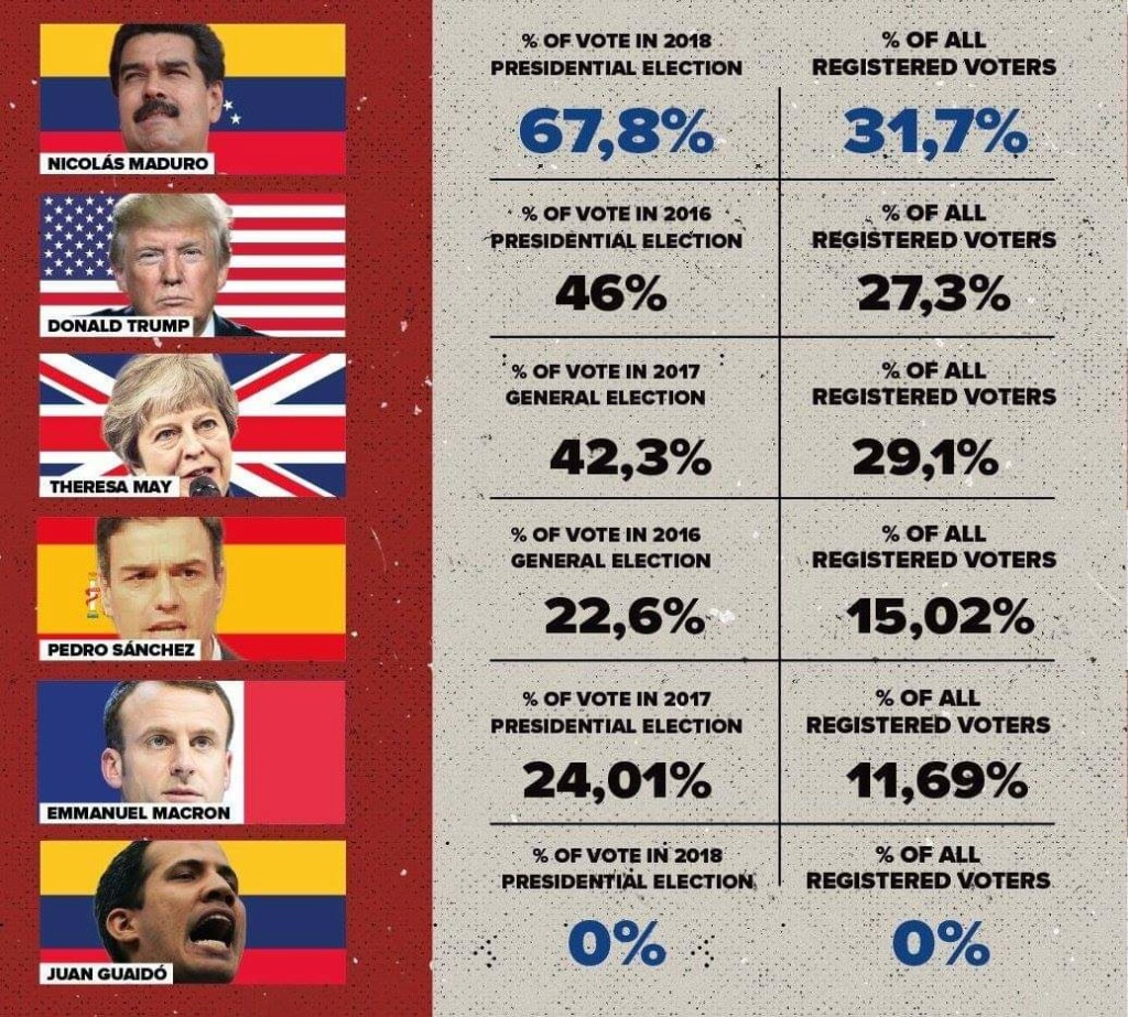 Vénézuéla - Page 4 Maduro10
