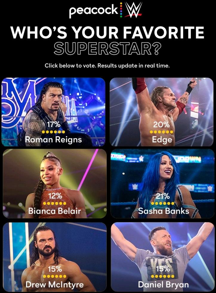 Wrestling: WWE PG Era - 2008 - Currently: IMPORTANT NOTES!!!!!!!!! 611